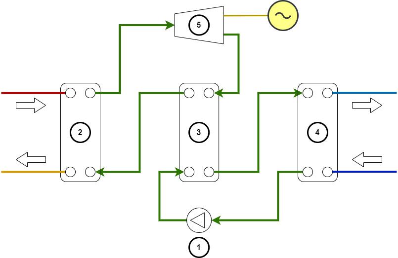 RePG Unit Working Principle